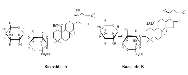 Bacopasides (Bacoside A & B) structure