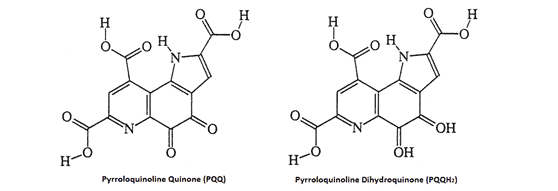 structure of PQQ and PQQH2